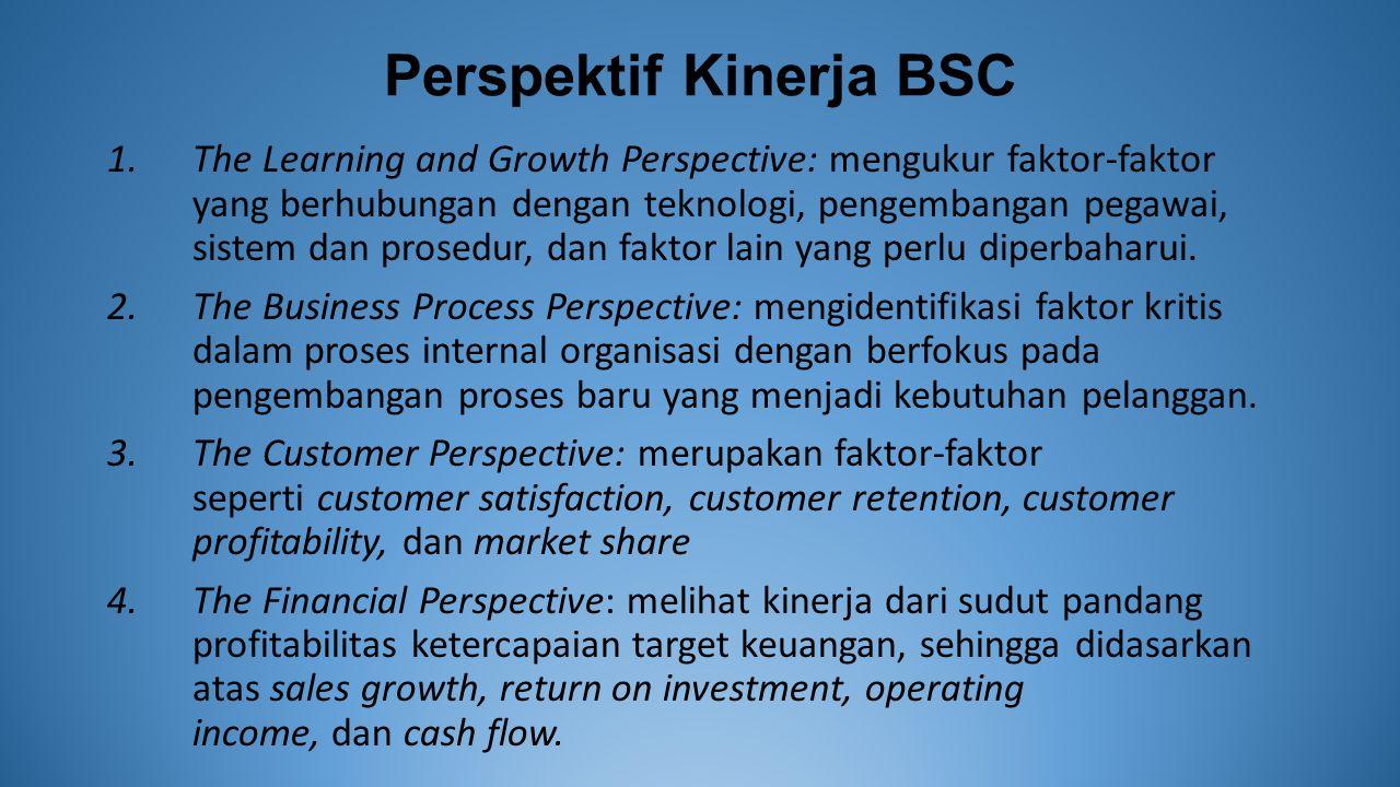 Perspektif Kinerja BSC 1.The Learning and Growth Perspective: mengukur faktor-faktor yang berhubungan dengan teknologi, pengembangan pegawai, sistem dan prosedur, dan faktor lain yang perlu diperbaharui.
