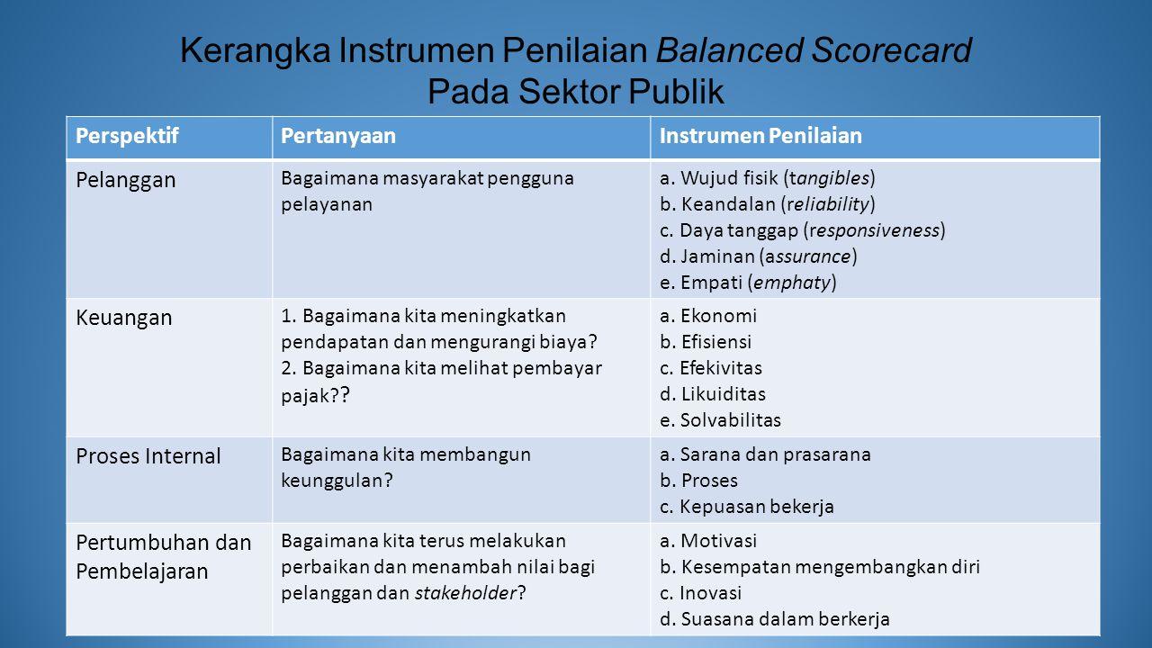 Kerangka Instrumen Penilaian Balanced Scorecard Pada Sektor Publik PerspektifPertanyaanInstrumen Penilaian Pelanggan Bagaimana masyarakat pengguna pel