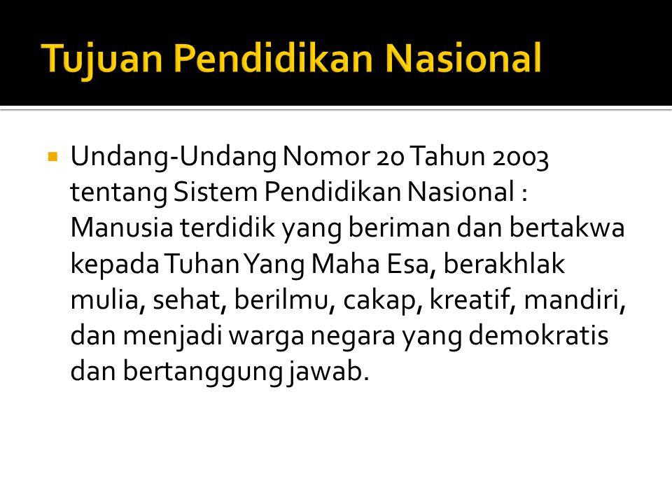  Undang-Undang Nomor 20 Tahun 2003 tentang Sistem Pendidikan Nasional : Manusia terdidik yang beriman dan bertakwa kepada Tuhan Yang Maha Esa, berakh