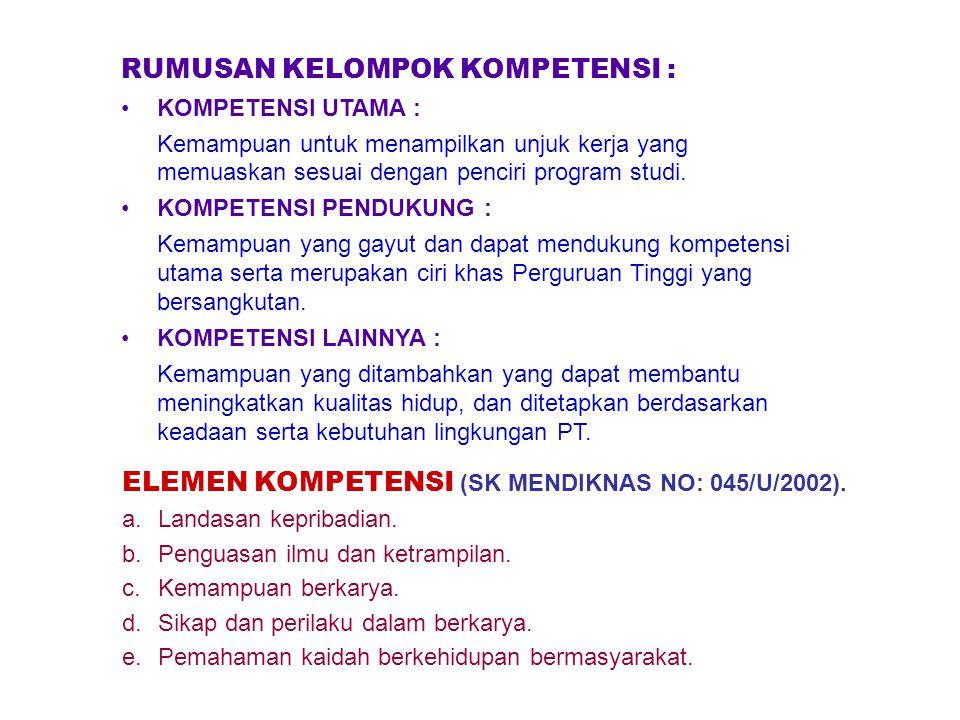 ELEMEN KOMPETENSI (SK MENDIKNAS NO: 045/U/2002). a.Landasan kepribadian. b.Penguasan ilmu dan ketrampilan. c.Kemampuan berkarya. d.Sikap dan perilaku