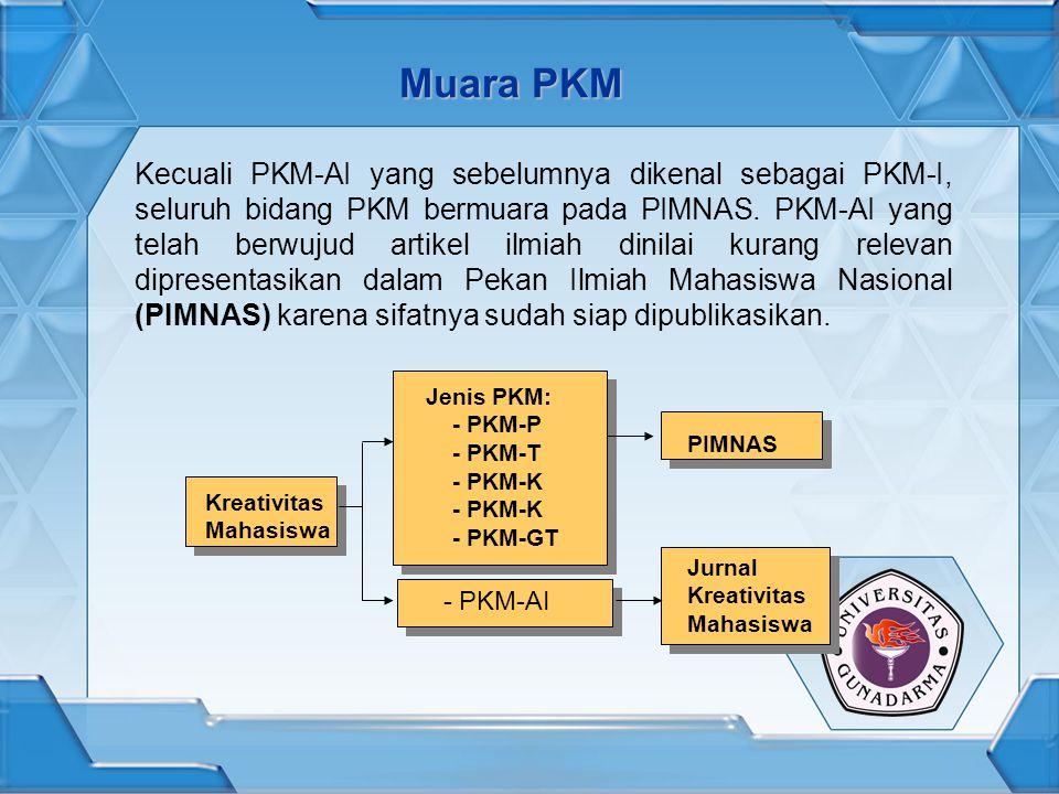 Muara PKM Kecuali PKM-AI yang sebelumnya dikenal sebagai PKM-I, seluruh bidang PKM bermuara pada PIMNAS.
