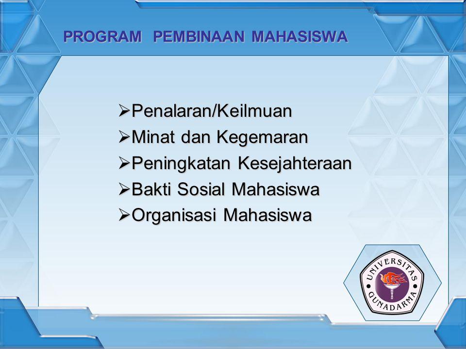 PROGRAM PEMBINAAN MAHASISWA  Penalaran/Keilmuan  Minat dan Kegemaran  Peningkatan Kesejahteraan  Bakti Sosial Mahasiswa  Organisasi Mahasiswa