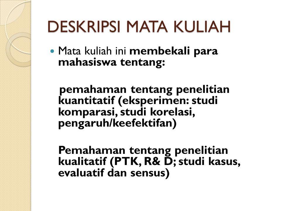 PERTMNTANGGALDESKRIPSI I5 SEPTSILABUS KULIAH DAN KONTRAK KULIAH II12 SEPTPARADIGMA PENELITIAN III 19 SEPTPENELITIAN KUANTITATIF (LATAR BELAKANG MASALAH, IDENTIFIKASI MASALAH, PEMBATASAN MASALAH, RUMUSAN MASALAH DAN TUJUAN PENELITIAN) IV 26 SEPTKAJIAN TEORI