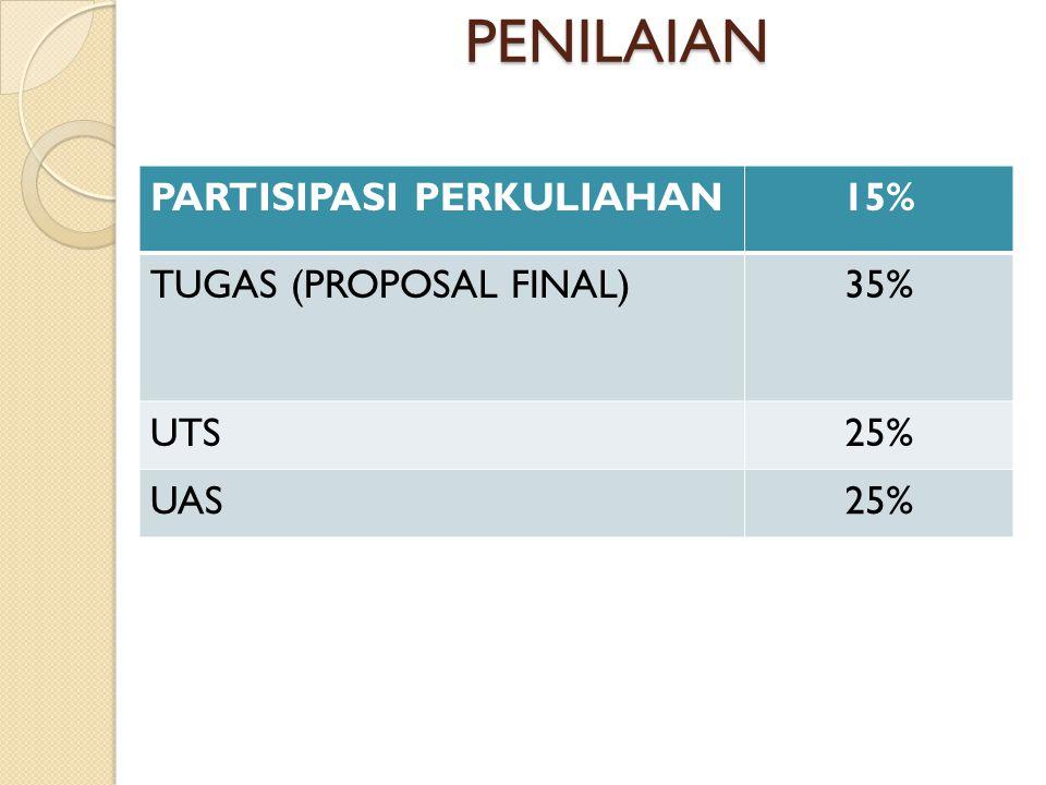 PENILAIAN PARTISIPASI PERKULIAHAN15% TUGAS (PROPOSAL FINAL)35% UTS25% UAS25%