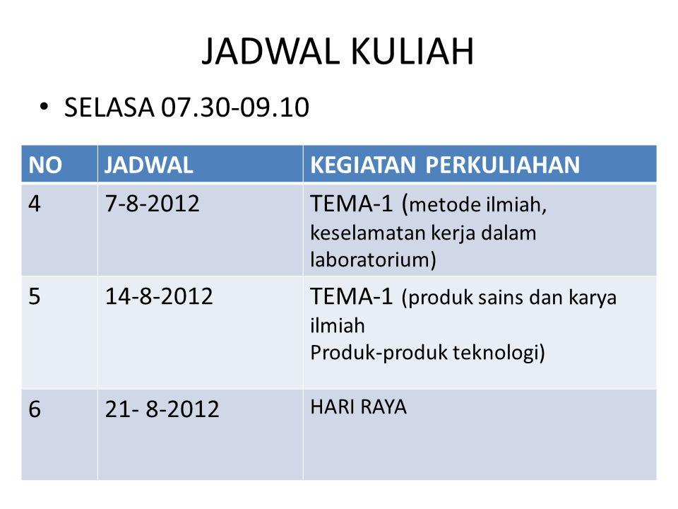 JADWAL KULIAH SELASA 07.30-09.10 NOJADWALKEGIATAN PERKULIAHAN 47-8-2012TEMA-1 ( metode ilmiah, keselamatan kerja dalam laboratorium) 514-8-2012TEMA-1