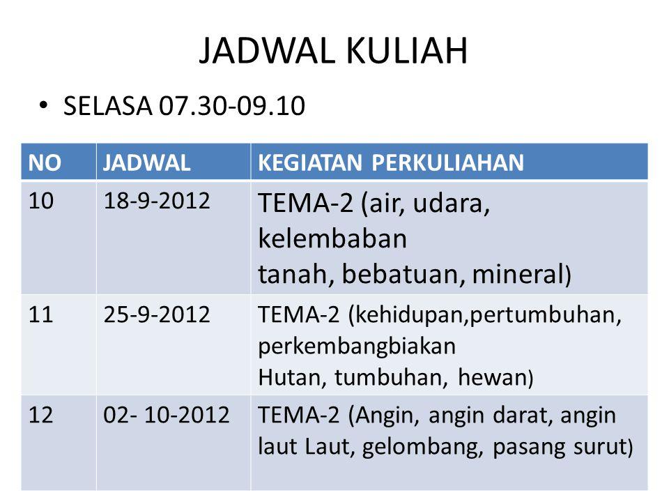 JADWAL KULIAH SELASA 07.30-09.10 NOJADWALKEGIATAN PERKULIAHAN 1018-9-2012 TEMA-2 (air, udara, kelembaban tanah, bebatuan, mineral ) 1125-9-2012TEMA-2