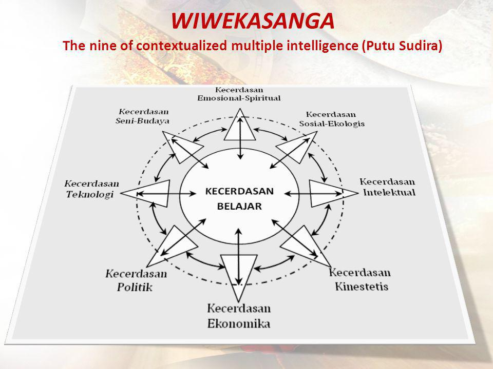 WIWEKASANGA The nine of contextualized multiple intelligence (Putu Sudira)