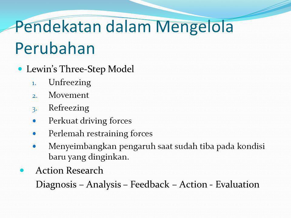 Pendekatan dalam Mengelola Perubahan Lewin's Three-Step Model 1. Unfreezing 2. Movement 3. Refreezing Perkuat driving forces Perlemah restraining forc