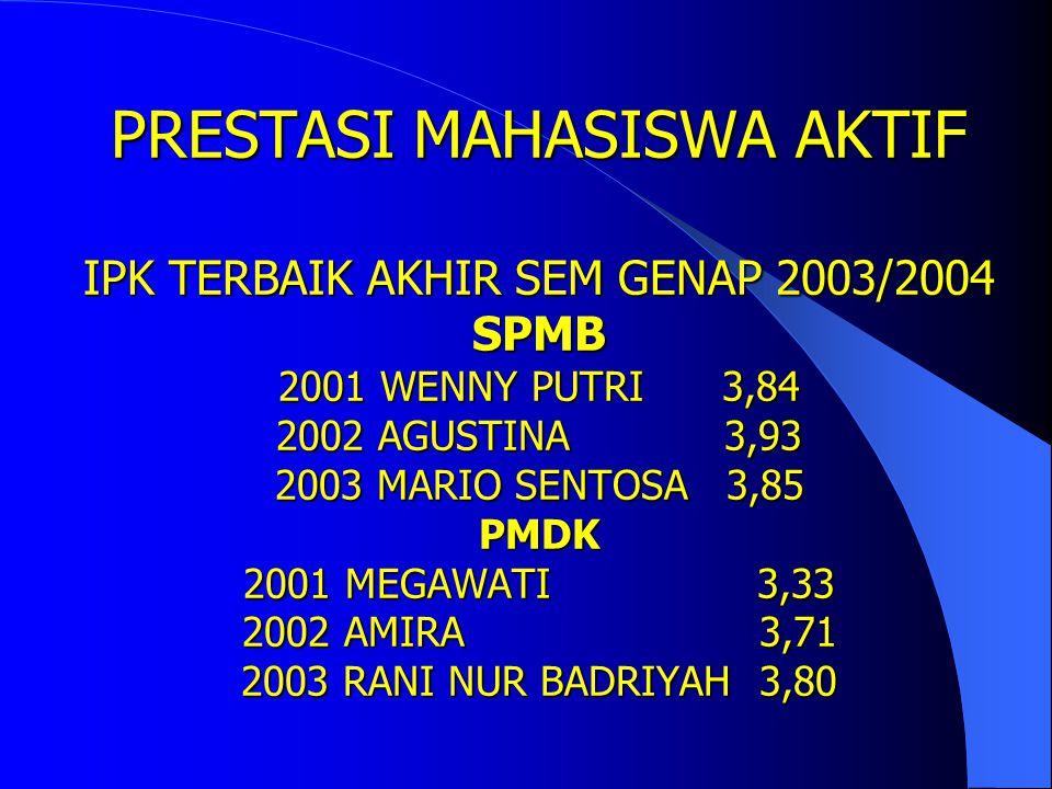 PRESTASI MAHASISWA ( JALUR SPMB) IPK LULUSAN TERBAIK AKHIR SEM GENAP 2003/2004 S-1 ERLIANTI 05001226O 3,72 FANNY 050012275 3,71 FRANSISKA 050012214 3,