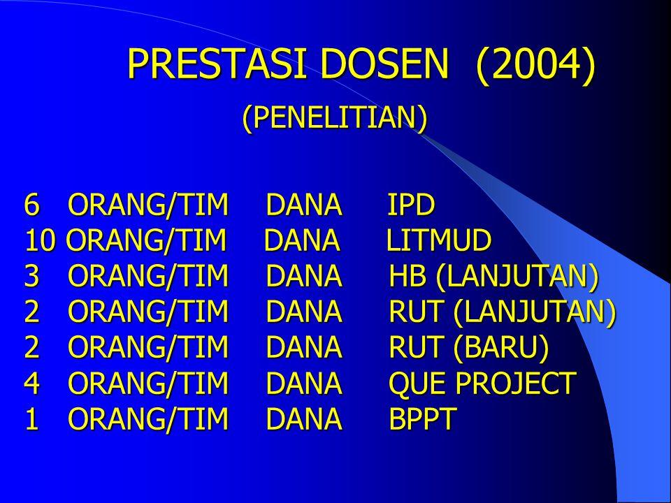 PRESTASI MAHASISWA 2001 JUARA II PAMERAN ILMIAH, PIMNAS XIV, UNHAS FINALIS LKTI NASIONAL, PIMNAS XIV, UNHAS 2002 JUARA II LKTI IPA NASIONAL, PIMNAS XV