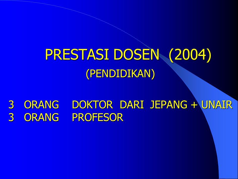 PRESTASI DOSEN (2004) (PENELITIAN) 6 ORANG/TIM DANA IPD 10 ORANG/TIM DANA LITMUD 3 ORANG/TIM DANA HB (LANJUTAN) 2 ORANG/TIM DANA RUT (LANJUTAN) 2 ORAN