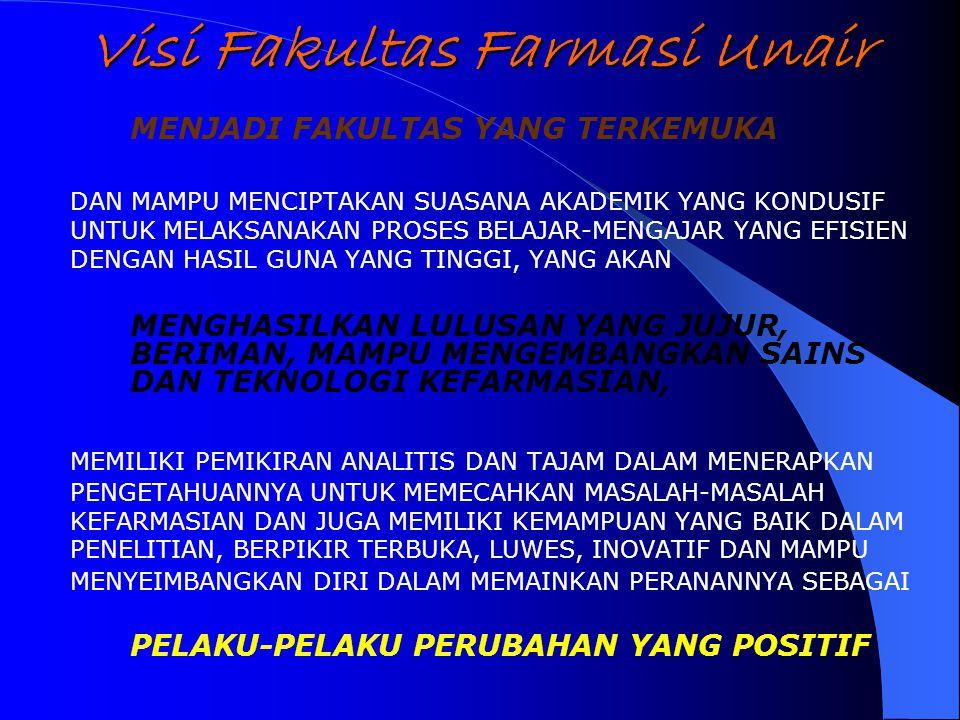LAHAN KERJA FARMASIS/APOTEKER : APOTEK RUMAH SAKIT INDUSTRI FARMASI / JAMU ( PRODUKSI/ MARKETING/ QC/ RD) INDUSTRI MAKANAN MINUMAN INDUSTRI KOSMETIK P
