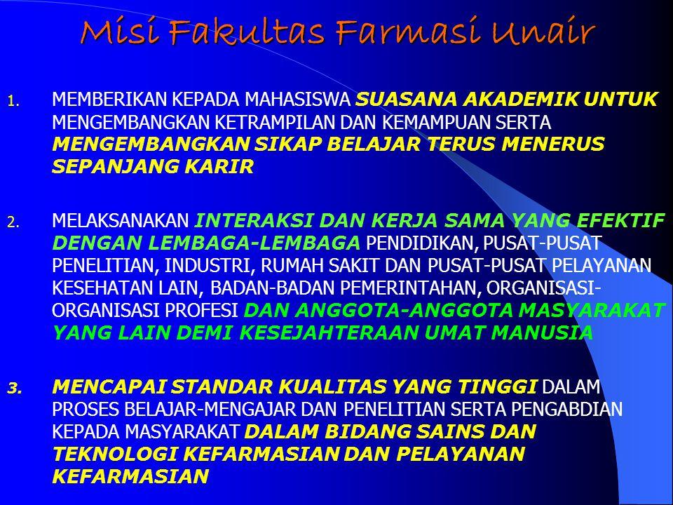 Misi Fakultas Farmasi Unair 1.