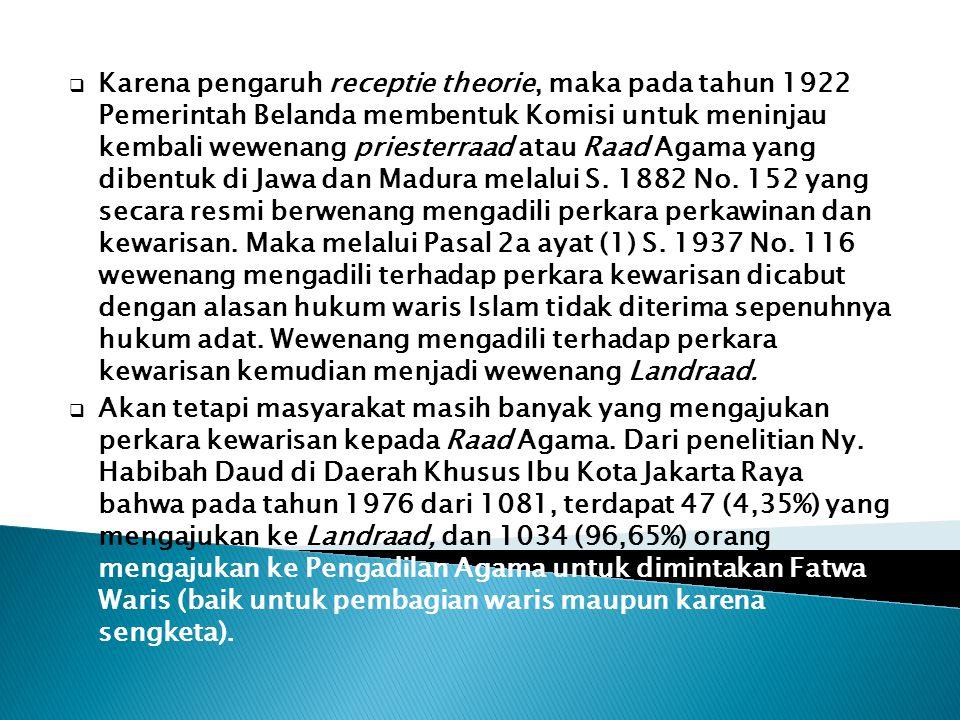 Karena pengaruh receptie theorie, maka pada tahun 1922 Pemerintah Belanda membentuk Komisi untuk meninjau kembali wewenang priesterraad atau Raad Agama yang dibentuk di Jawa dan Madura melalui S.