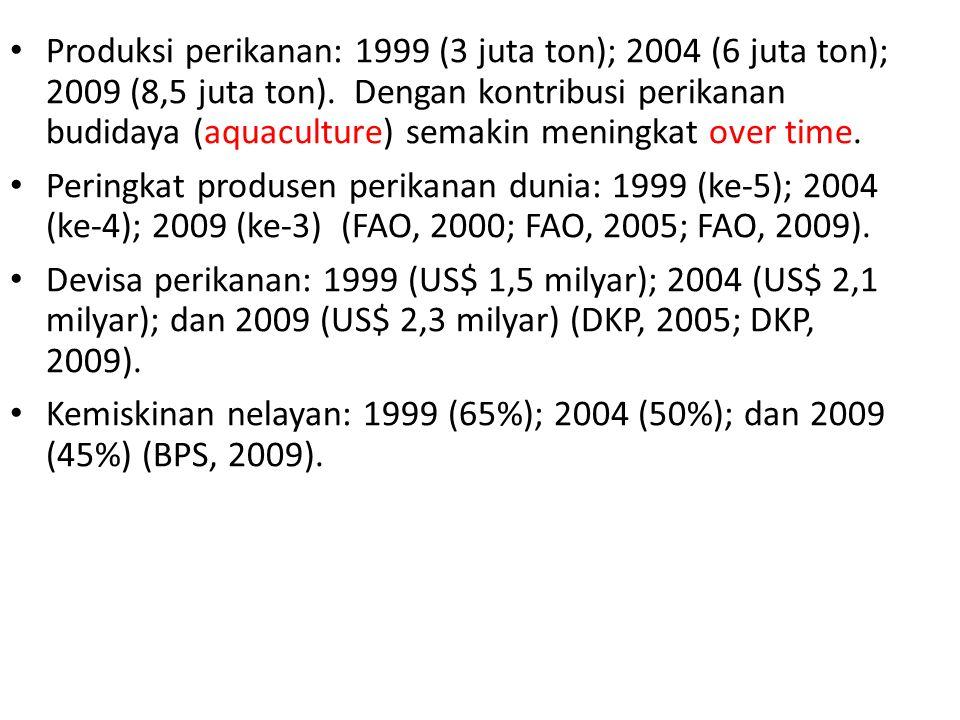 Produksi perikanan: 1999 (3 juta ton); 2004 (6 juta ton); 2009 (8,5 juta ton). Dengan kontribusi perikanan budidaya (aquaculture) semakin meningkat ov