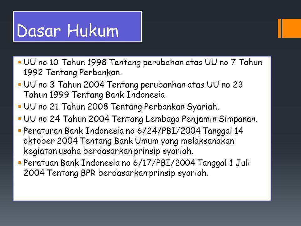 Dasar Hukum  UU no 10 Tahun 1998 Tentang perubahan atas UU no 7 Tahun 1992 Tentang Perbankan.  UU no 3 Tahun 2004 Tentang perubanhan atas UU no 23 T