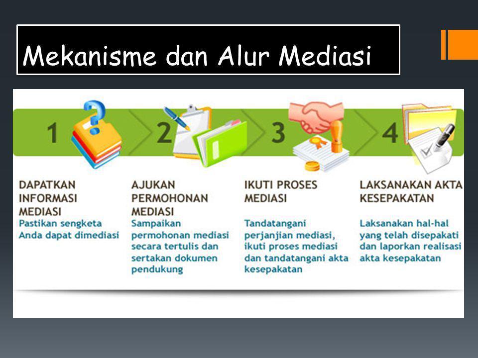 Mekanisme dan Alur Mediasi