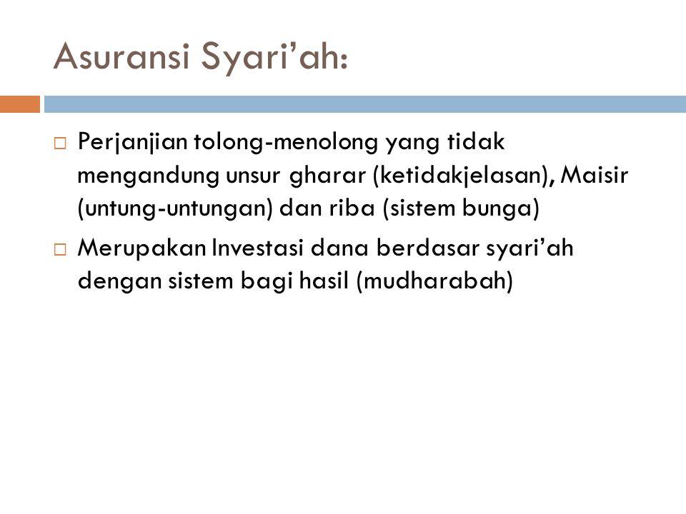 Asuransi Syari'ah:  Perjanjian tolong-menolong yang tidak mengandung unsur gharar (ketidakjelasan), Maisir (untung-untungan) dan riba (sistem bunga)  Merupakan Investasi dana berdasar syari'ah dengan sistem bagi hasil (mudharabah)