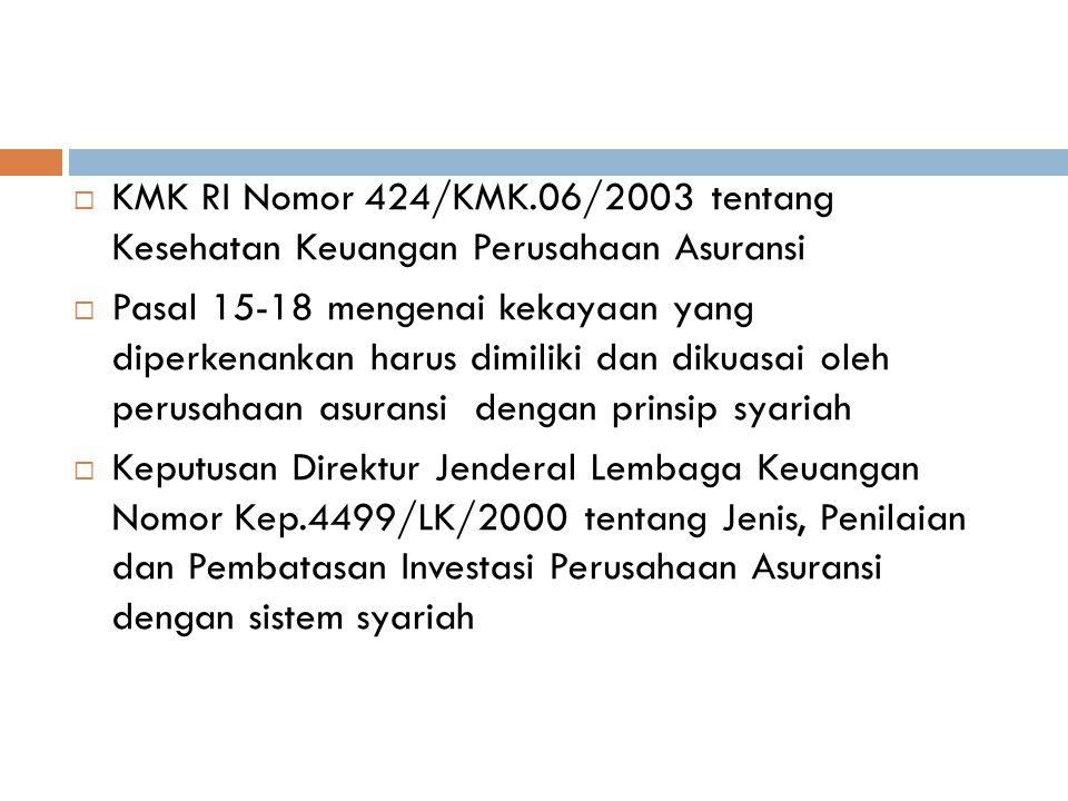  KMK RI Nomor 424/KMK.06/2003 tentang Kesehatan Keuangan Perusahaan Asuransi  Pasal 15-18 mengenai kekayaan yang diperkenankan harus dimiliki dan dikuasai oleh perusahaan asuransi dengan prinsip syariah  Keputusan Direktur Jenderal Lembaga Keuangan Nomor Kep.4499/LK/2000 tentang Jenis, Penilaian dan Pembatasan Investasi Perusahaan Asuransi dengan sistem syariah