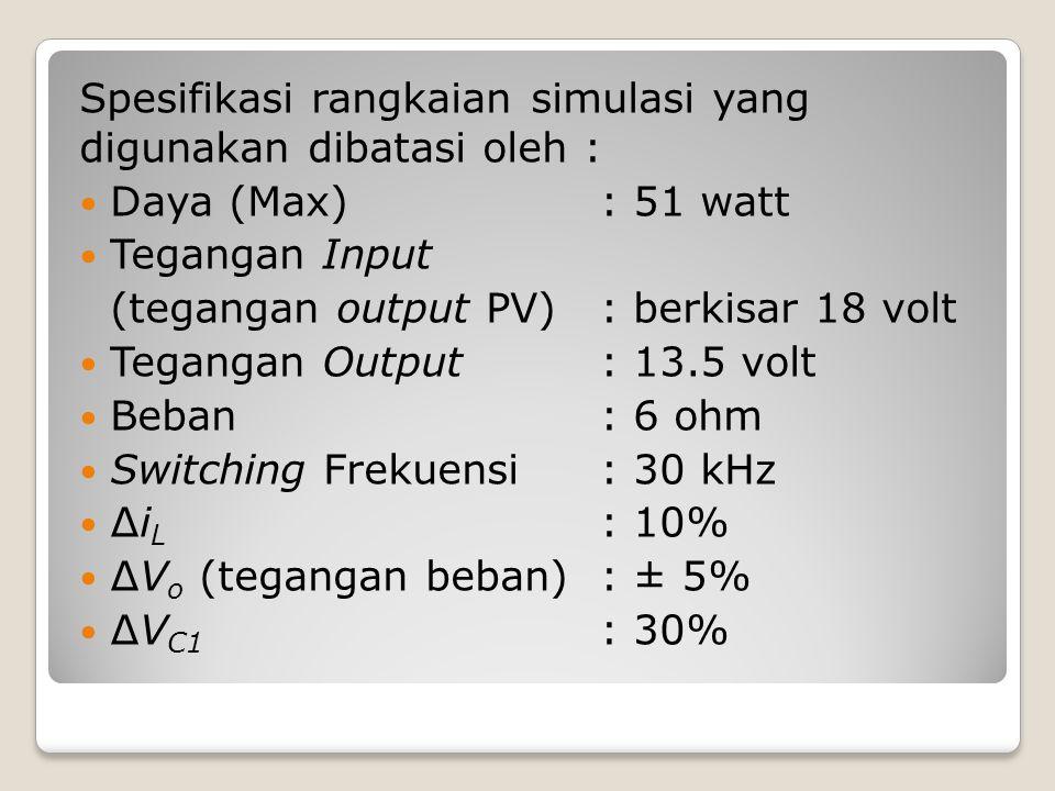 Spesifikasi rangkaian simulasi yang digunakan dibatasi oleh : Daya (Max): 51 watt Tegangan Input (tegangan output PV) : berkisar 18 volt Tegangan Outp