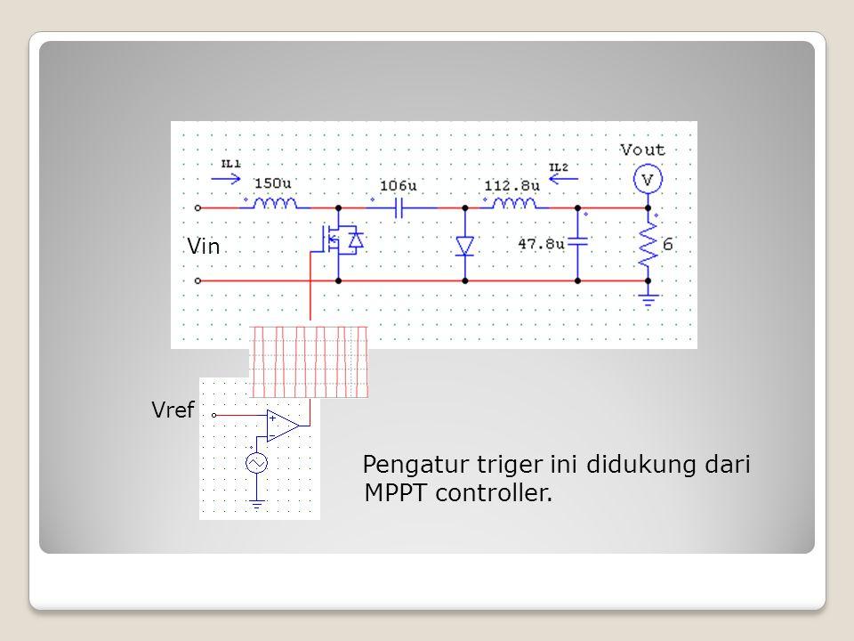Pengatur triger ini didukung dari MPPT controller. Vref Vin
