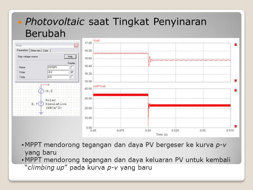 Photovoltaic saat Tingkat Penyinaran Berubah MPPT mendorong tegangan dan daya PV bergeser ke kurva p-v yang baru MPPT mendorong tegangan dan daya kelu