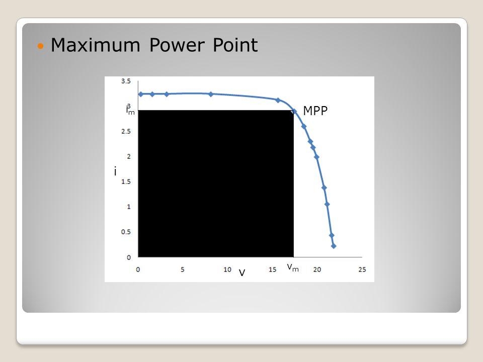 Maximum Power Point i v MPP vmvm imim