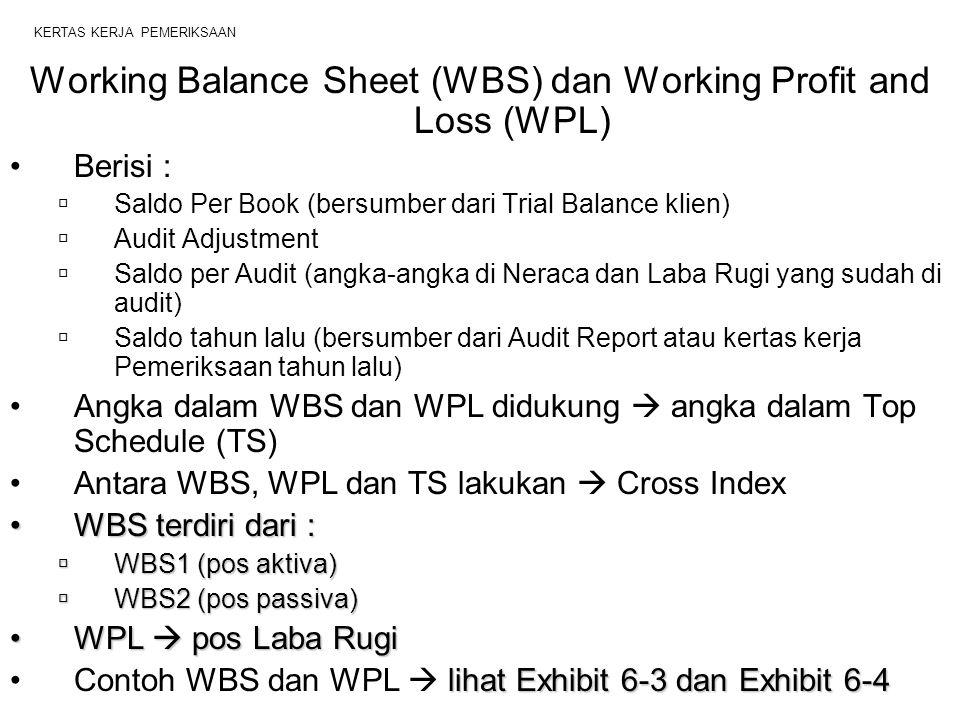 KERTAS KERJA PEMERIKSAAN Working Balance Sheet (WBS) dan Working Profit and Loss (WPL) Berisi :  Saldo Per Book (bersumber dari Trial Balance klien)  Audit Adjustment  Saldo per Audit (angka-angka di Neraca dan Laba Rugi yang sudah di audit)  Saldo tahun lalu (bersumber dari Audit Report atau kertas kerja Pemeriksaan tahun lalu) Angka dalam WBS dan WPL didukung  angka dalam Top Schedule (TS) Antara WBS, WPL dan TS lakukan  Cross Index WBS terdiri dari :WBS terdiri dari :  WBS1 (pos aktiva)  WBS2 (pos passiva) WPL  pos Laba RugiWPL  pos Laba Rugi lihat Exhibit 6-3 dan Exhibit 6-4Contoh WBS dan WPL  lihat Exhibit 6-3 dan Exhibit 6-4