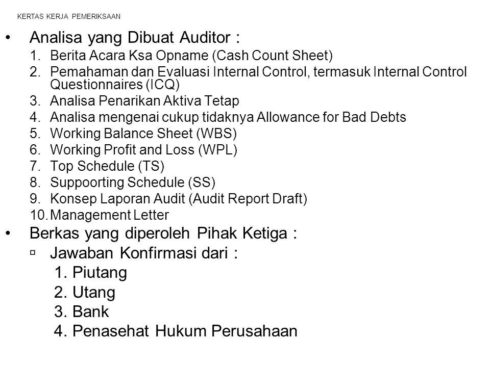 KERTAS KERJA PEMERIKSAAN Analisa yang Dibuat Auditor : 1.Berita Acara Ksa Opname (Cash Count Sheet) 2.Pemahaman dan Evaluasi Internal Control, termasuk Internal Control Questionnaires (ICQ) 3.Analisa Penarikan Aktiva Tetap 4.Analisa mengenai cukup tidaknya Allowance for Bad Debts 5.Working Balance Sheet (WBS) 6.Working Profit and Loss (WPL) 7.Top Schedule (TS) 8.Suppoorting Schedule (SS) 9.Konsep Laporan Audit (Audit Report Draft) 10.Management Letter Berkas yang diperoleh Pihak Ketiga :  Jawaban Konfirmasi dari : 1.Piutang 2.Utang 3.Bank 4.Penasehat Hukum Perusahaan