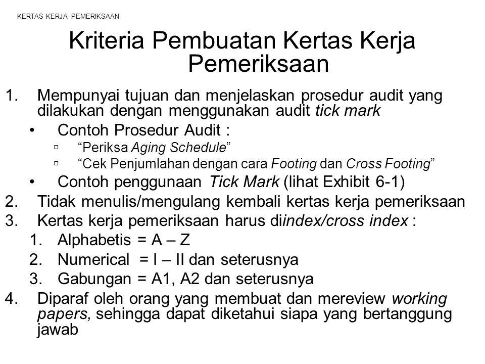 KERTAS KERJA PEMERIKSAAN Kriteria Pembuatan Kertas Kerja Pemeriksaan 1.Mempunyai tujuan dan menjelaskan prosedur audit yang dilakukan dengan menggunakan audit tick mark Contoh Prosedur Audit :  Periksa Aging Schedule  Cek Penjumlahan dengan cara Footing dan Cross Footing Contoh penggunaan Tick Mark (lihat Exhibit 6-1) 2.Tidak menulis/mengulang kembali kertas kerja pemeriksaan 3.Kertas kerja pemeriksaan harus diindex/cross index : 1.Alphabetis = A – Z 2.Numerical = I – II dan seterusnya 3.Gabungan = A1, A2 dan seterusnya 4.Diparaf oleh orang yang membuat dan mereview working papers, sehingga dapat diketahui siapa yang bertanggung jawab