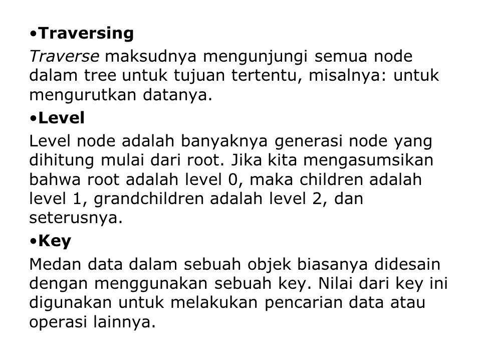 Leaf Node yang tidak mempunyai child disebut dengan leaf. Dalam sebuah tree hanya ada satu root saja tetapi bisa mempunyai banyak leaf. Subtree Setiap