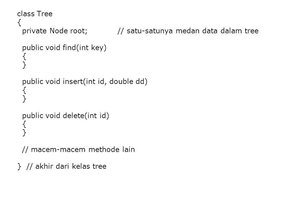 class Tree { private Node root; // satu-satunya medan data dalam tree public void find(int key) { } public void insert(int id, double dd) { } public void delete(int id) { } // macem-macem methode lain } // akhir dari kelas tree