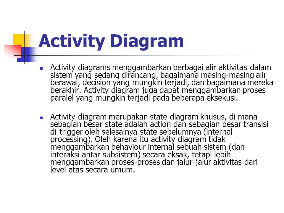 Activity Diagram Activity diagrams menggambarkan berbagai alir aktivitas dalam sistem yang sedang dirancang, bagaimana masing-masing alir berawal, dec