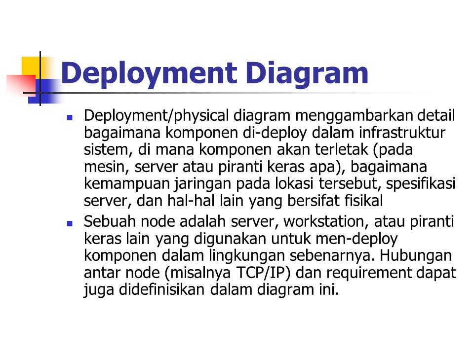Deployment Diagram Deployment/physical diagram menggambarkan detail bagaimana komponen di-deploy dalam infrastruktur sistem, di mana komponen akan ter