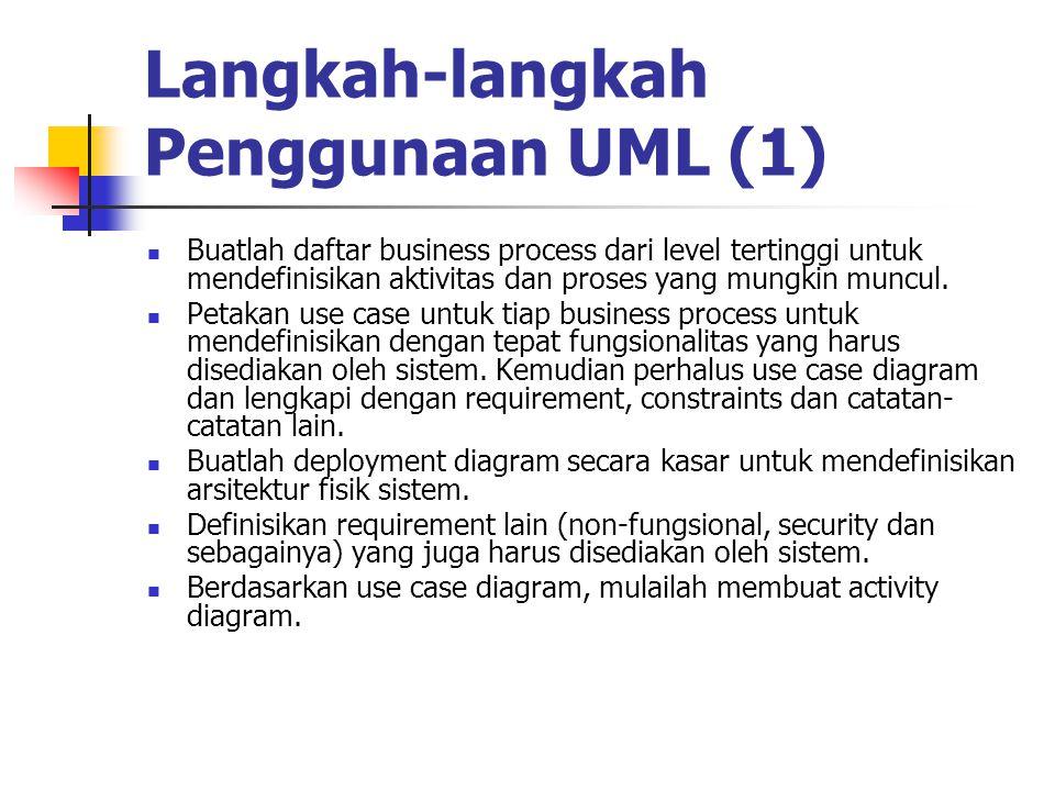 Langkah-langkah Penggunaan UML (1) Buatlah daftar business process dari level tertinggi untuk mendefinisikan aktivitas dan proses yang mungkin muncul.