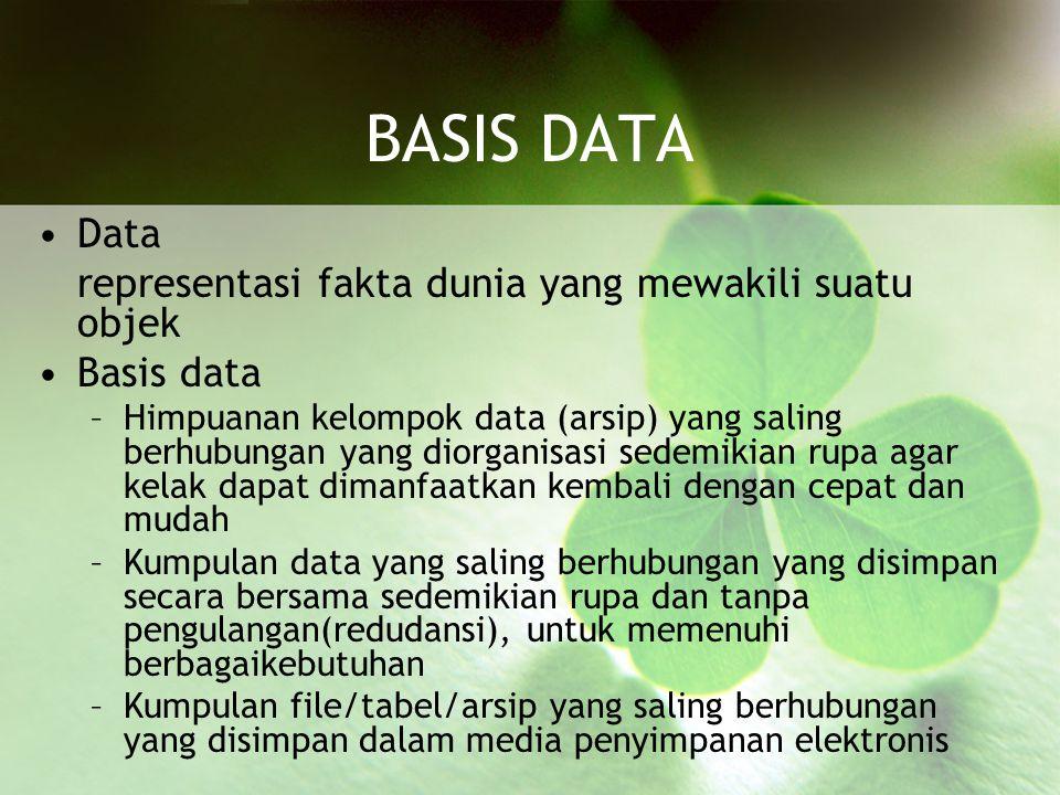 Operasi Dasar Basis Data Create database Drop database Create table Drop table Insert Retrieve/search Update delete