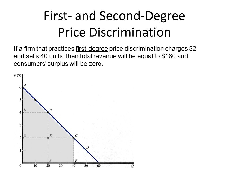 First- and Second-Degree Price Discrimination If a firm that practices first-degree price discrimination charges $2 and sells 40 units, then total rev