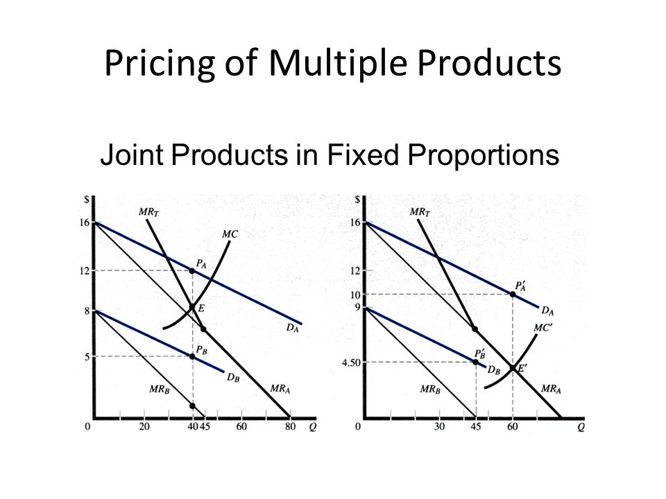 Pricing of Multiple Products Joint Products in Variable Proportions