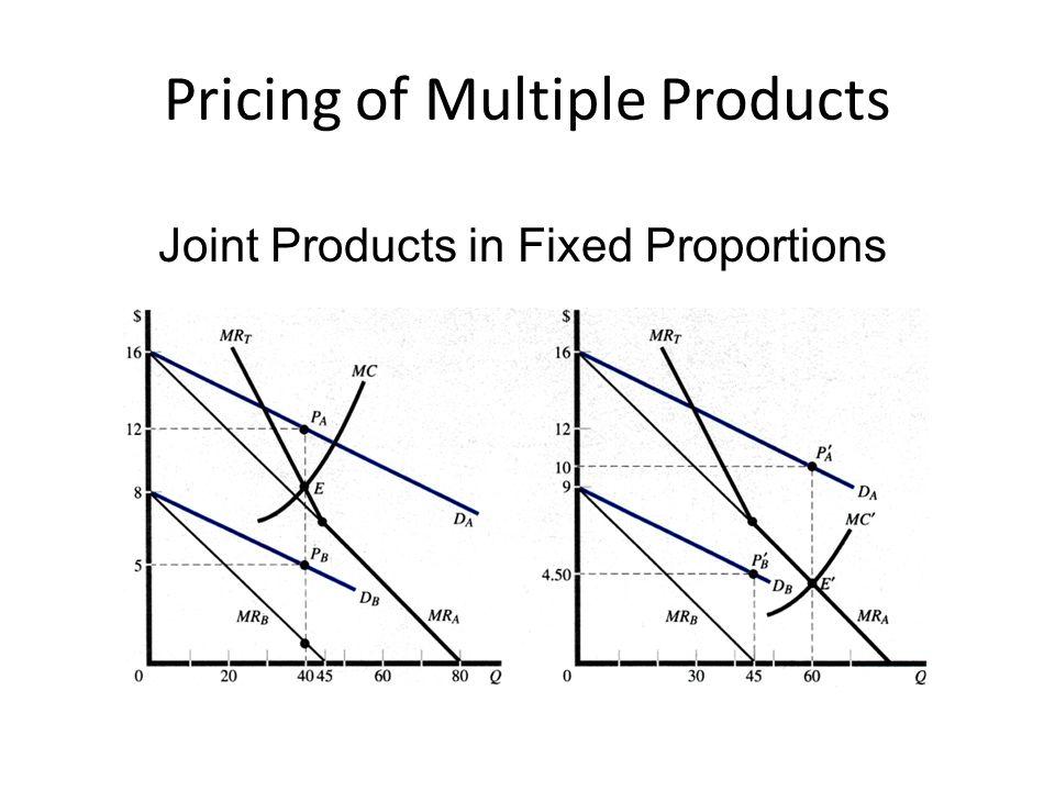 Third-Degree Price Discrimination Q 1 = 120 - 10 P 1 or P 1 = 12 - 0.1 Q 1 and MR 1 = 12 - 0.2 Q 1 Q 2 = 120 - 20 P 2 or P 2 = 6 - 0.05 Q 2 and MR 2 = 6 - 0.1 Q 2 MR 1 = MC = 2 MR 2 = MC = 2 MR 1 = 12 - 0.2 Q 1 = 2 Q 1 = 50 MR 2 = 6 - 0.1 Q 2 = 2 Q 2 = 40 P 2 = 6 - 0.05 (40) = $4P 1 = 12 - 0.1 (50) = $7