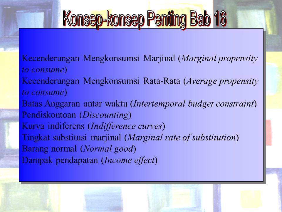 Chapter Sixteen21 Kecenderungan Mengkonsumsi Marjinal (Marginal propensity to consume) Kecenderungan Mengkonsumsi Rata-Rata (Average propensity to con