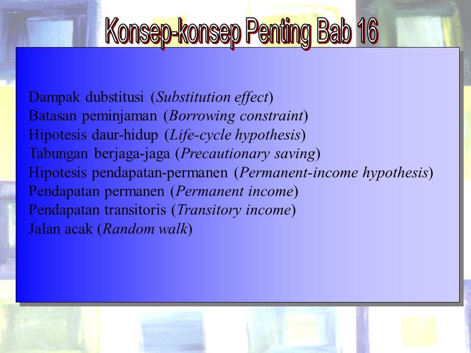 Chapter Sixteen22 Dampak dubstitusi (Substitution effect) Batasan peminjaman (Borrowing constraint) Hipotesis daur-hidup (Life-cycle hypothesis) Tabun