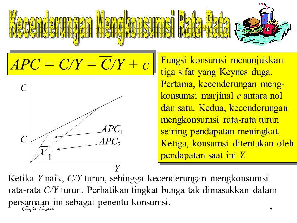Chapter Sixteen4 C Y C APC = C/Y = C/Y + c 1 1 APC 1 APC 2 Fungsi konsumsi menunjukkan tiga sifat yang Keynes duga. Pertama, kecenderungan meng- konsu