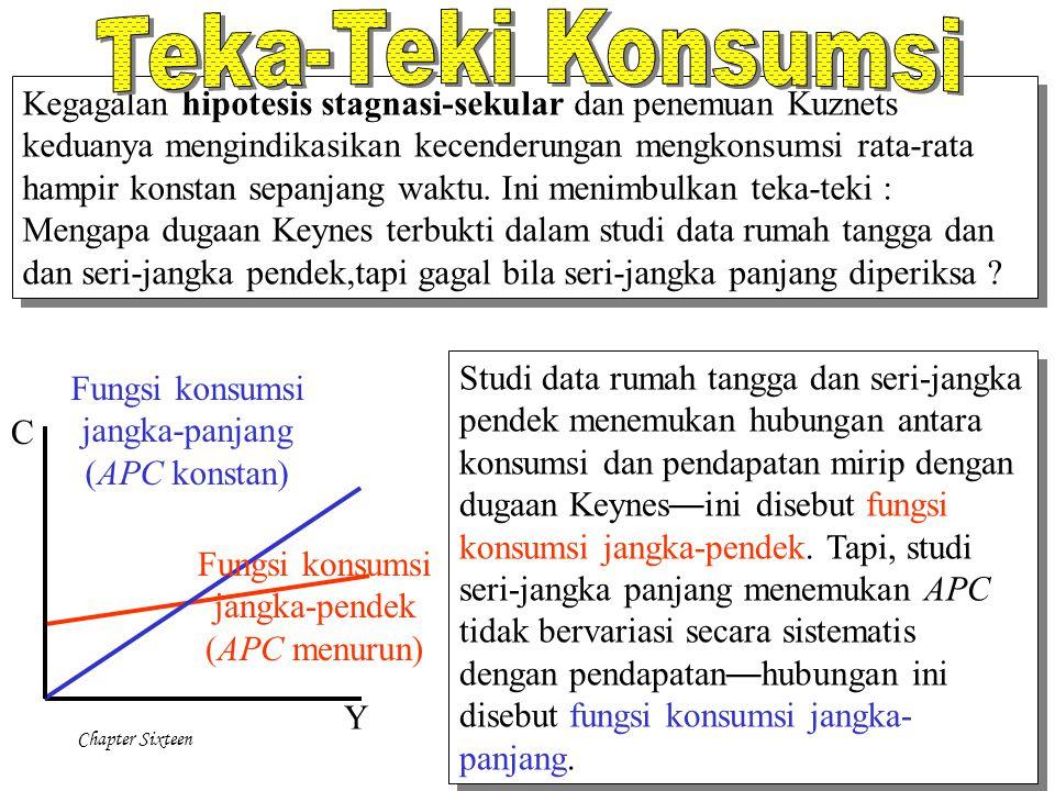 Chapter Sixteen7 Kegagalan hipotesis stagnasi-sekular dan penemuan Kuznets keduanya mengindikasikan kecenderungan mengkonsumsi rata-rata hampir konsta