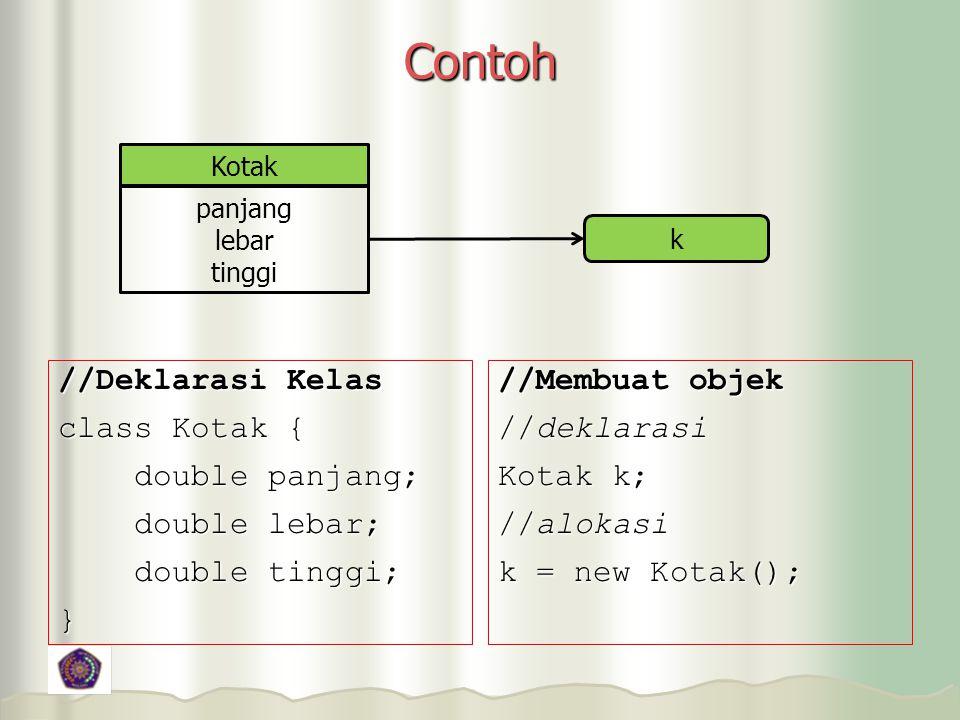 Contoh Penggunaan (1) class DemoKotak1 { public static void main(String[] args) { public static void main(String[] args) { double volume; double volume; Kotak k = new Kotak(); Kotak k = new Kotak(); // Mengisikan nilai ke dalam data-data kelas Kotak // Mengisikan nilai ke dalam data-data kelas Kotak k.panjang = 4; k.panjang = 4; k.lebar = 3; k.lebar = 3; k.tinggi = 2; k.tinggi = 2; // Menghitung isi/volume kotak // Menghitung isi/volume kotak volume = k.panjang * k.tinggi * k.lebar; volume = k.panjang * k.tinggi * k.lebar; // Menampilkan nilai volume ke layar monitor // Menampilkan nilai volume ke layar monitor System.out.println( Volume kotak = + volume); System.out.println( Volume kotak = + volume); }}