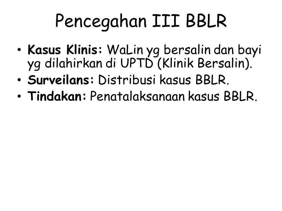 Pencegahan III BBLR Kasus Klinis: WaLin yg bersalin dan bayi yg dilahirkan di UPTD (Klinik Bersalin). Surveilans: Distribusi kasus BBLR. Tindakan: Pen