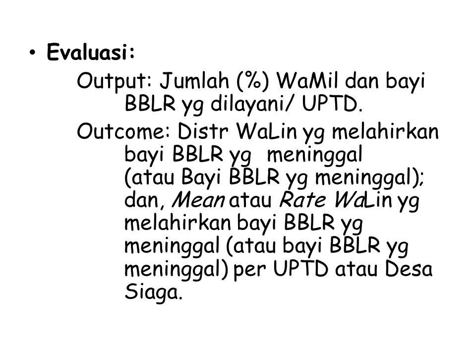 Evaluasi: Output: Jumlah (%) WaMil dan bayi BBLR yg dilayani/ UPTD. Outcome: Distr WaLin yg melahirkan bayi BBLR yg meninggal (atau Bayi BBLR yg menin