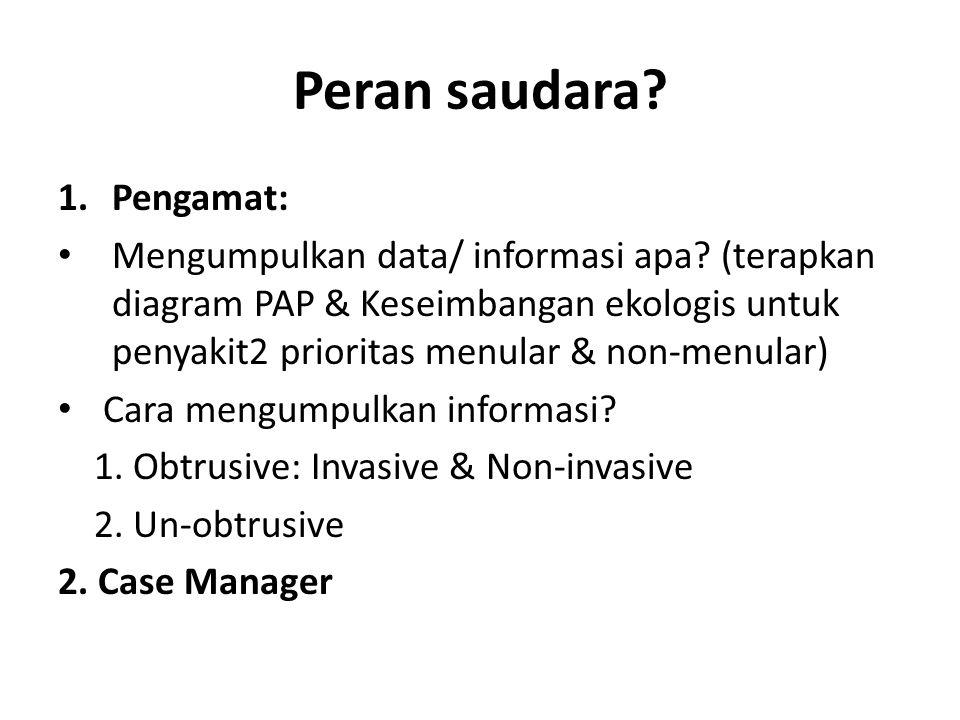 Peran saudara? 1.Pengamat: Mengumpulkan data/ informasi apa? (terapkan diagram PAP & Keseimbangan ekologis untuk penyakit2 prioritas menular & non-men