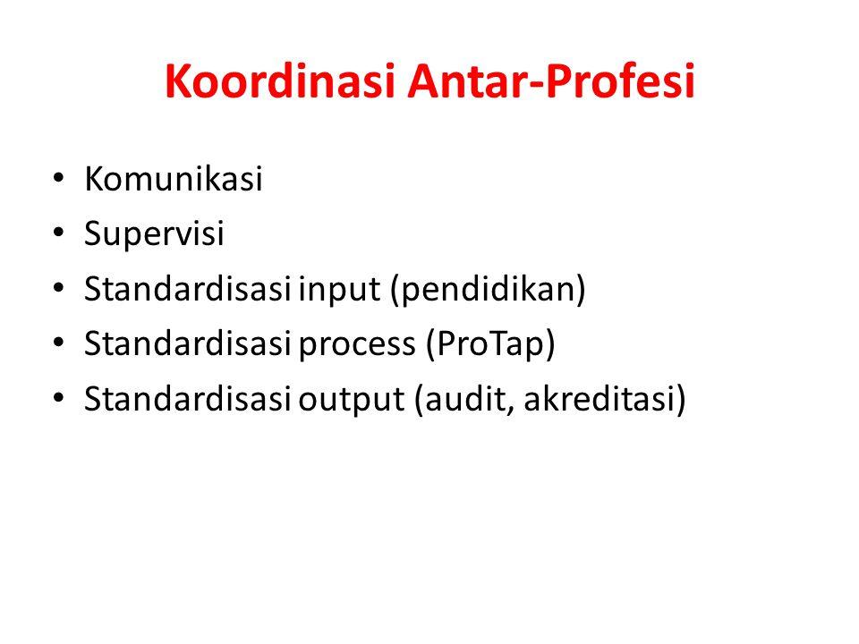 Koordinasi Antar-Profesi Komunikasi Supervisi Standardisasi input (pendidikan) Standardisasi process (ProTap) Standardisasi output (audit, akreditasi)