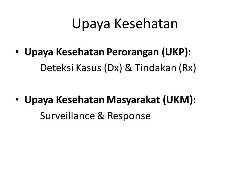 Upaya Kesehatan Upaya Kesehatan Perorangan (UKP): Deteksi Kasus (Dx) & Tindakan (Rx) Upaya Kesehatan Masyarakat (UKM): Surveillance & Response