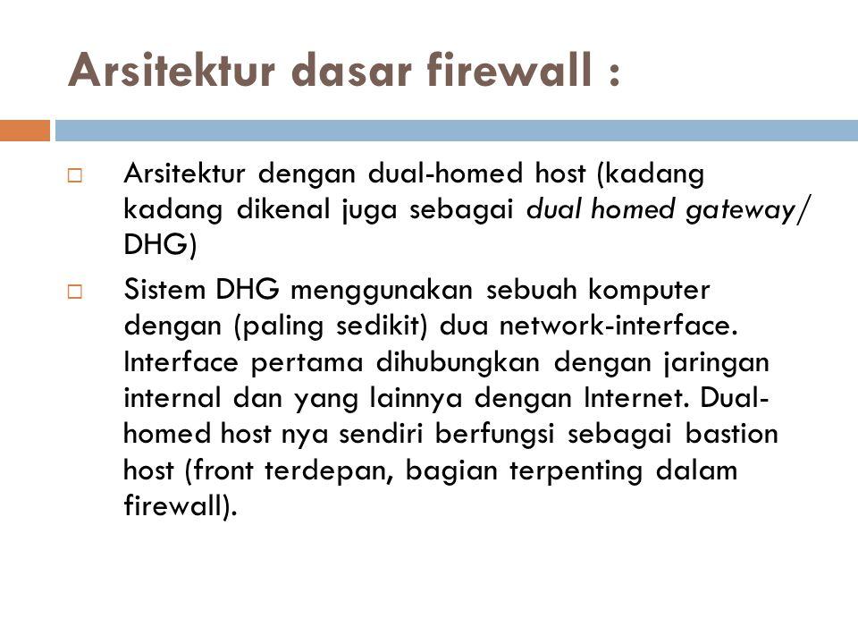 Arsitektur dasar firewall :  Arsitektur dengan dual-homed host (kadang kadang dikenal juga sebagai dual homed gateway/ DHG)  Sistem DHG menggunakan sebuah komputer dengan (paling sedikit) dua network-interface.